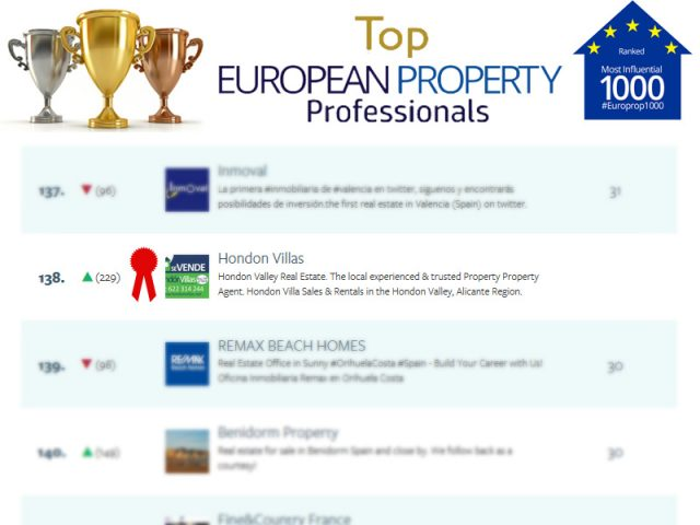 Hondon Agent in the EuroTop 1000 Agents